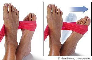 ankle-inversion